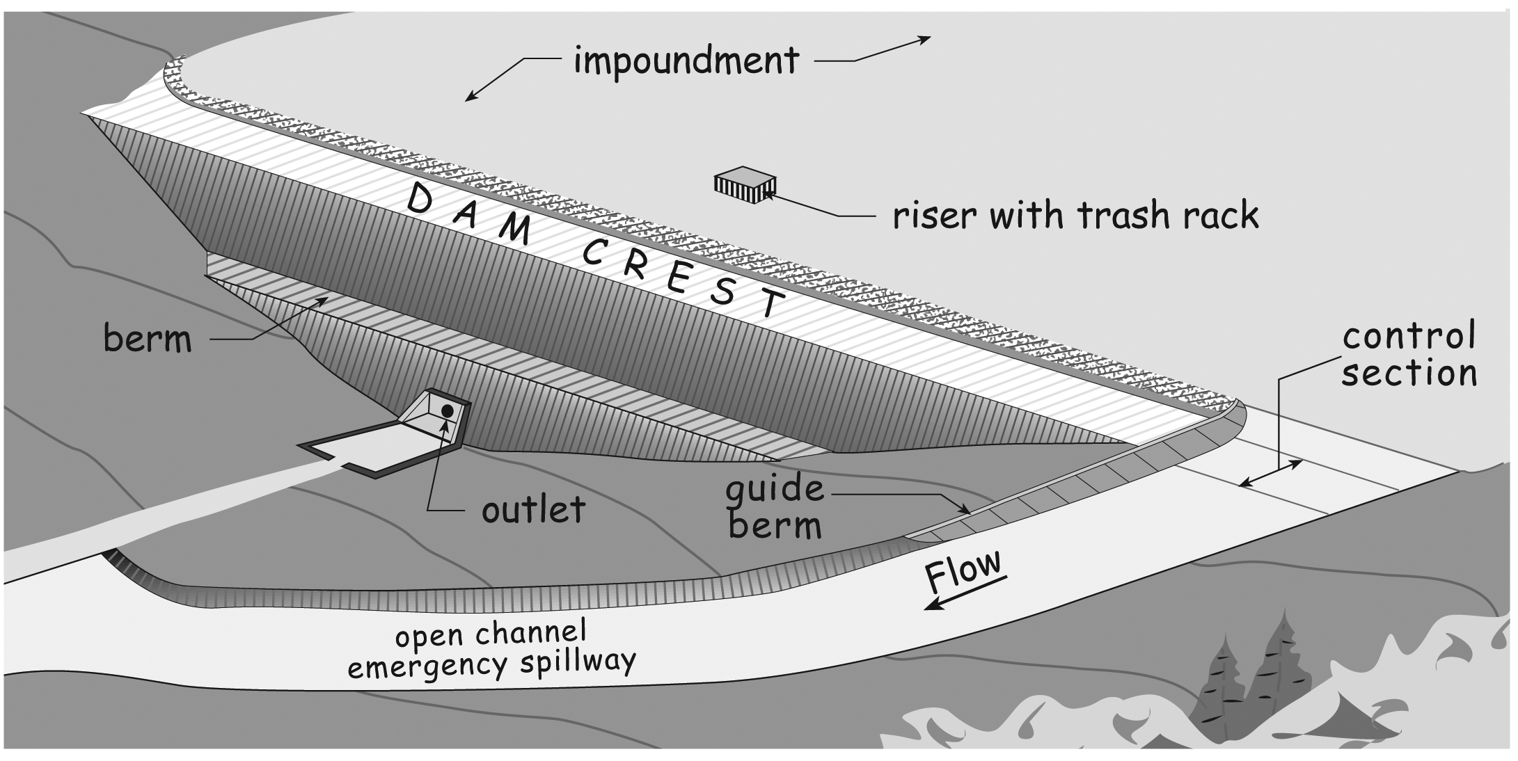 Downstream View of Open Channel Spillway.jpg