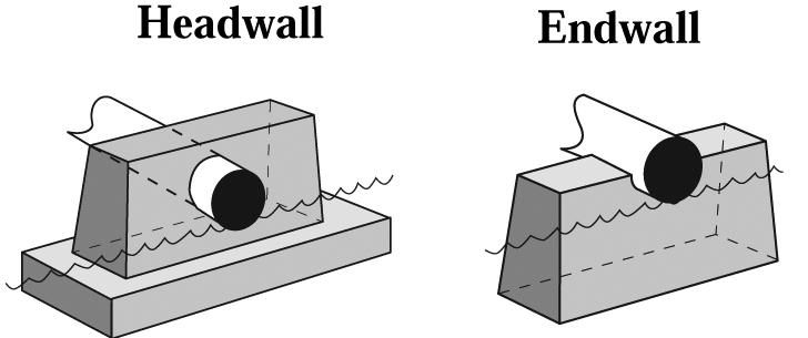 Headwall-Endwall.jpg