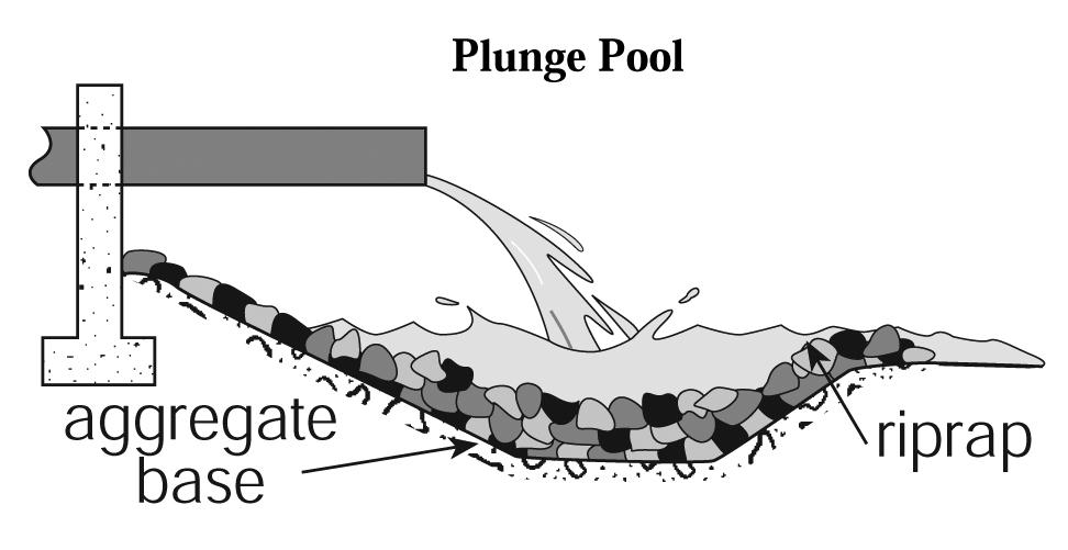 Plunge Pool 3.jpg