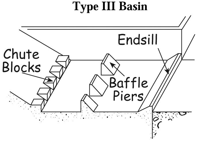 Type III Basin.jpg